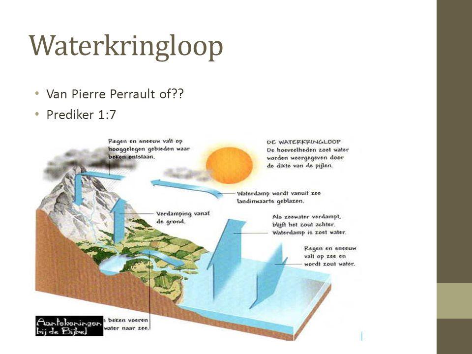Waterkringloop Van Pierre Perrault of Prediker 1:7