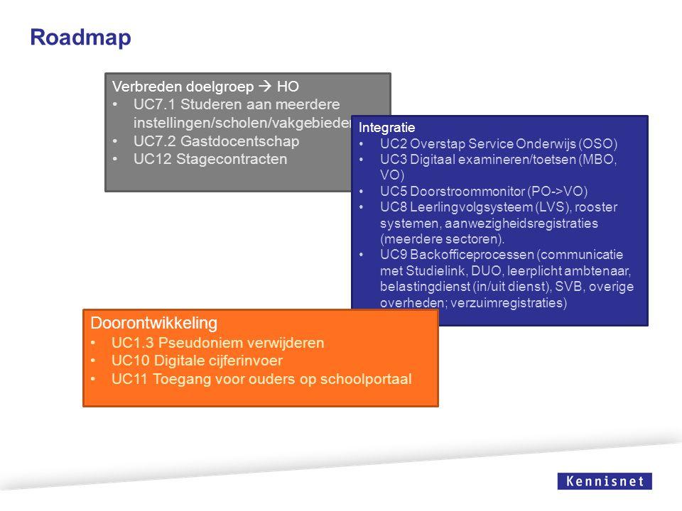 Roadmap Doorontwikkeling Verbreden doelgroep  HO