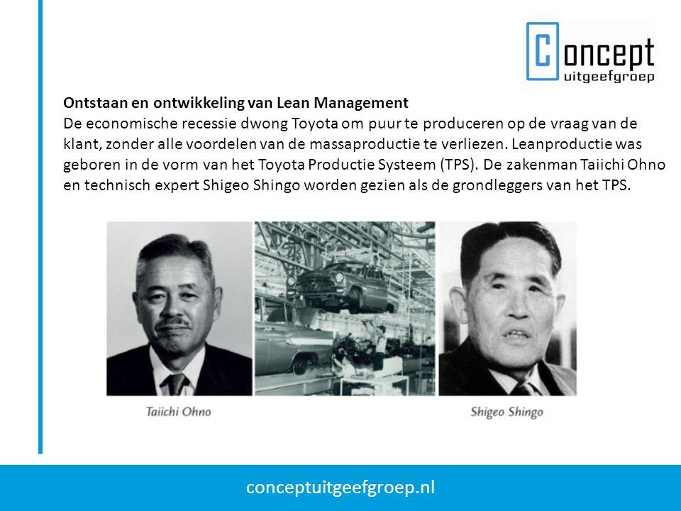 Ontstaan en ontwikkeling van Lean Management