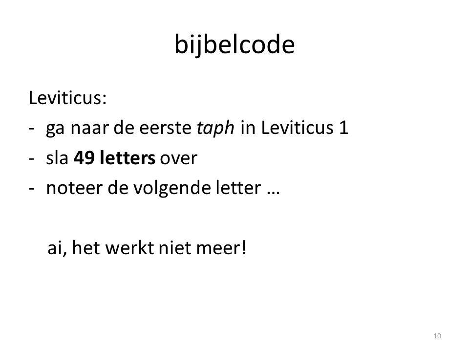 bijbelcode Leviticus: ga naar de eerste taph in Leviticus 1