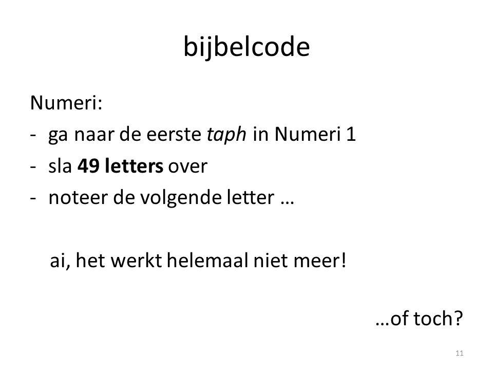 bijbelcode Numeri: ga naar de eerste taph in Numeri 1