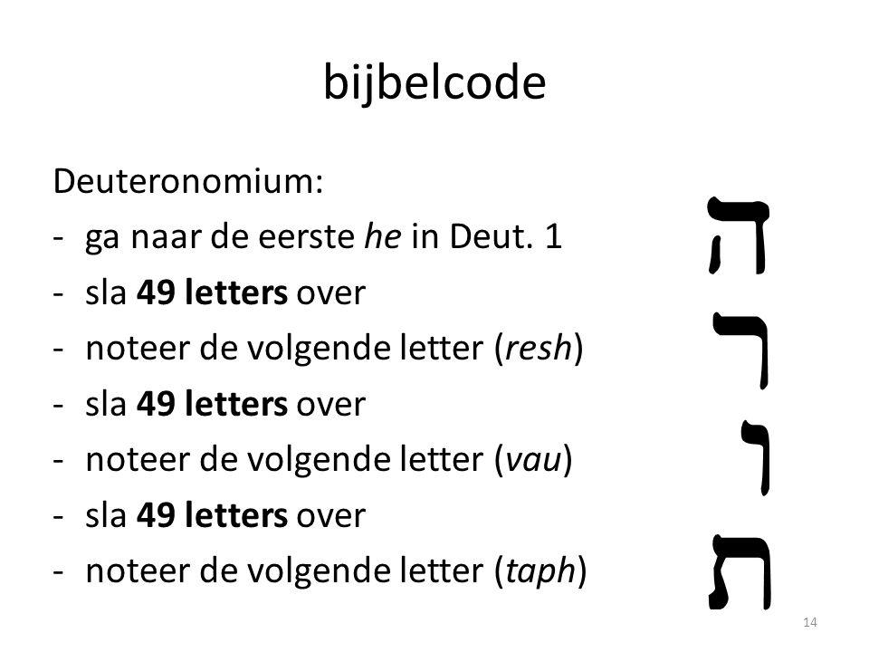 bijbelcode Deuteronomium: ga naar de eerste he in Deut. 1