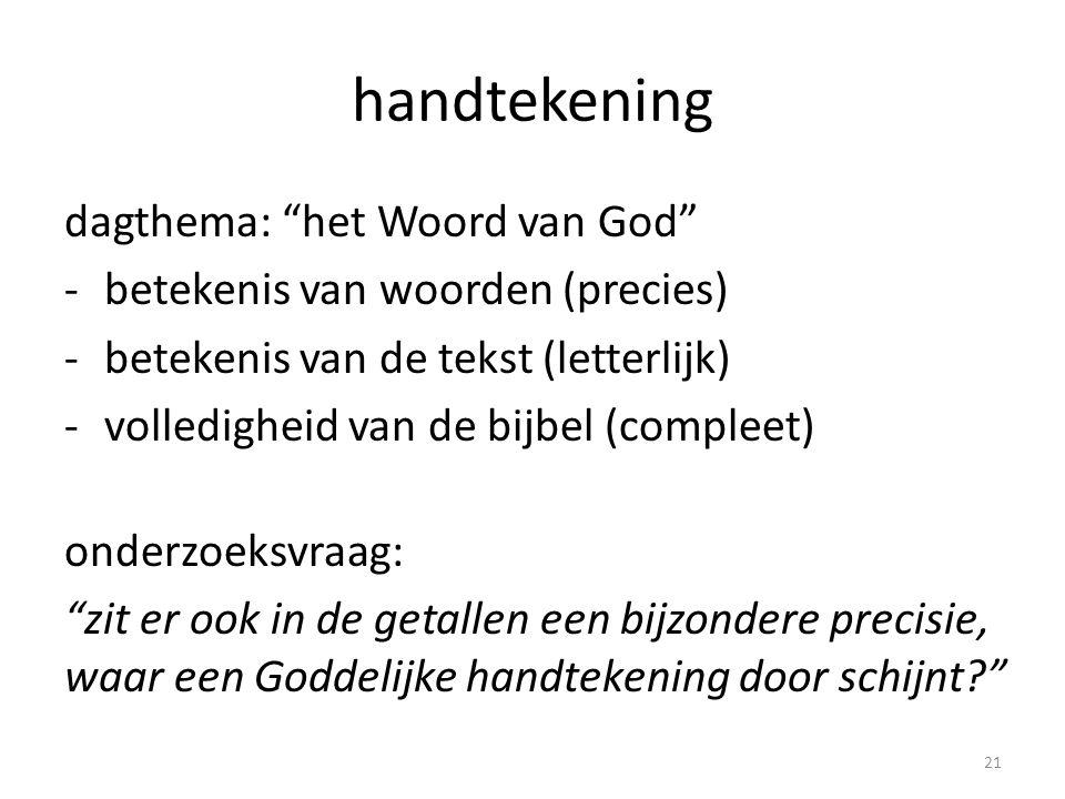 handtekening dagthema: het Woord van God