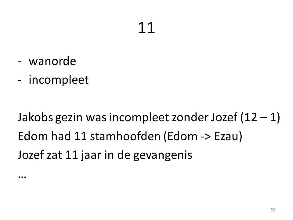 11 wanorde. incompleet. Jakobs gezin was incompleet zonder Jozef (12 – 1) Edom had 11 stamhoofden (Edom -> Ezau)