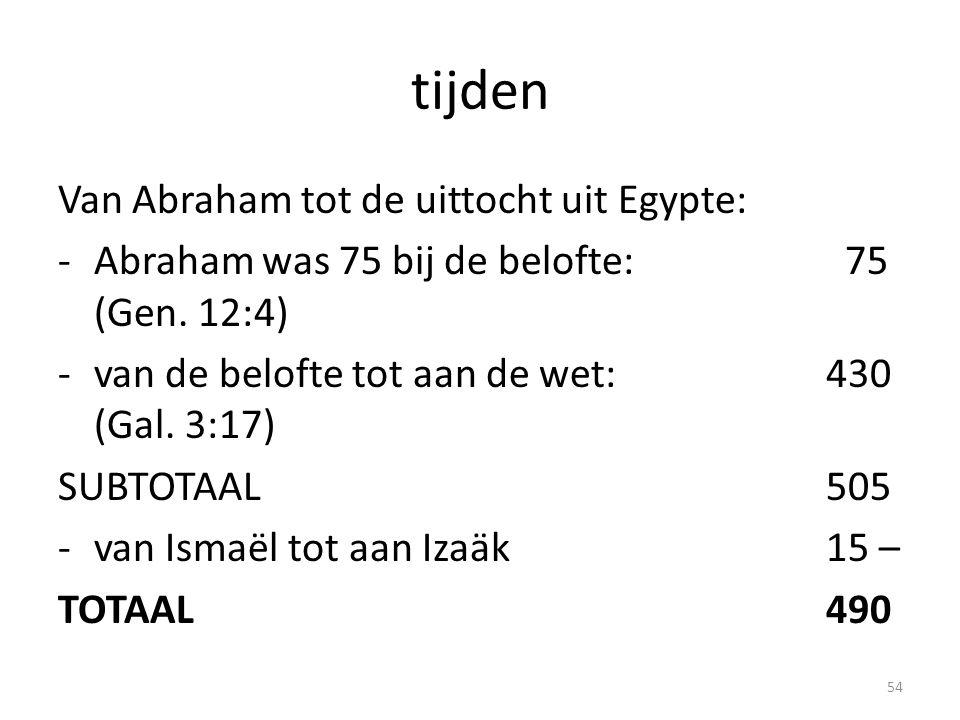 tijden Van Abraham tot de uittocht uit Egypte: