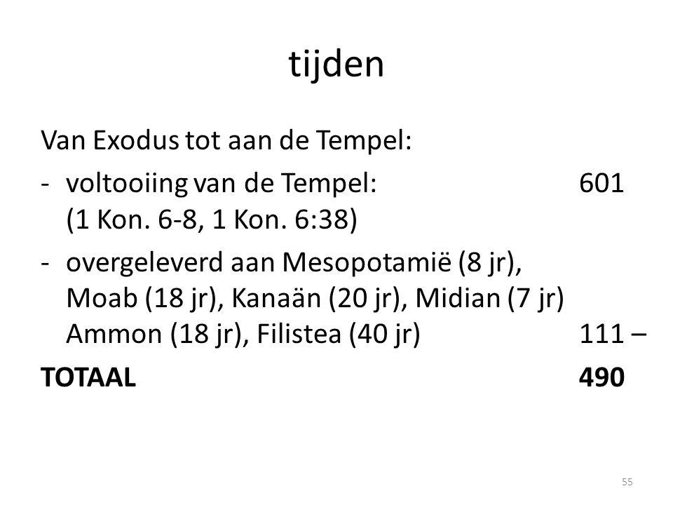 tijden Van Exodus tot aan de Tempel:
