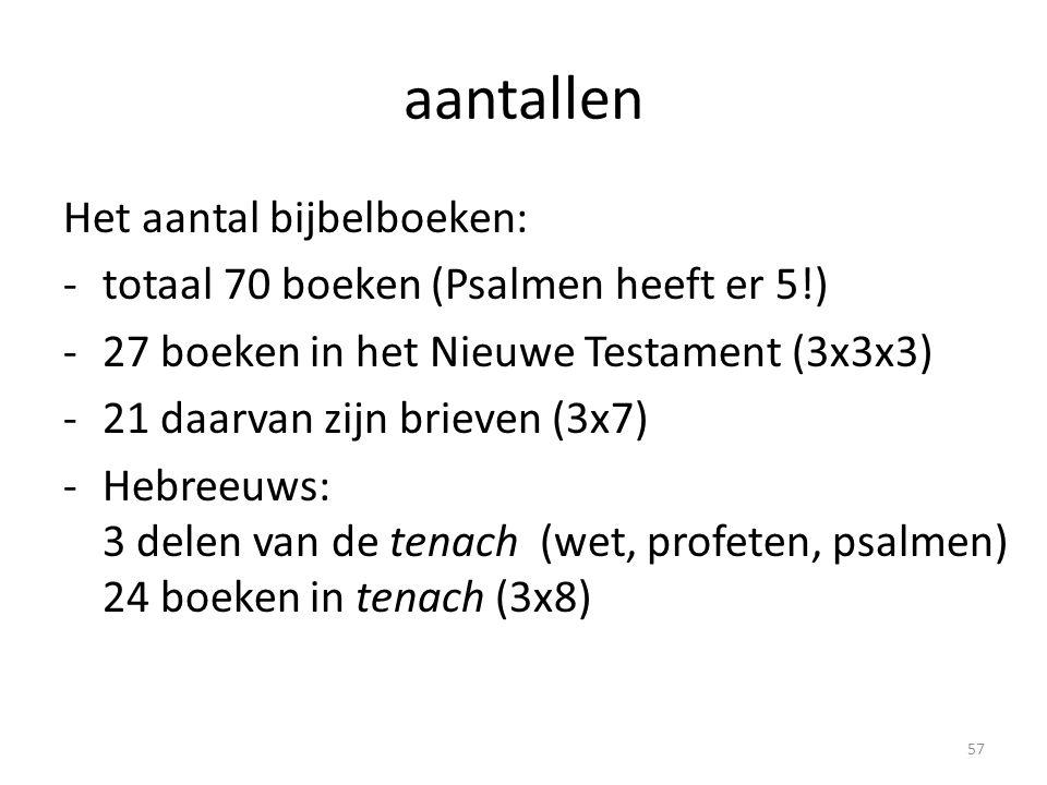 aantallen Het aantal bijbelboeken: