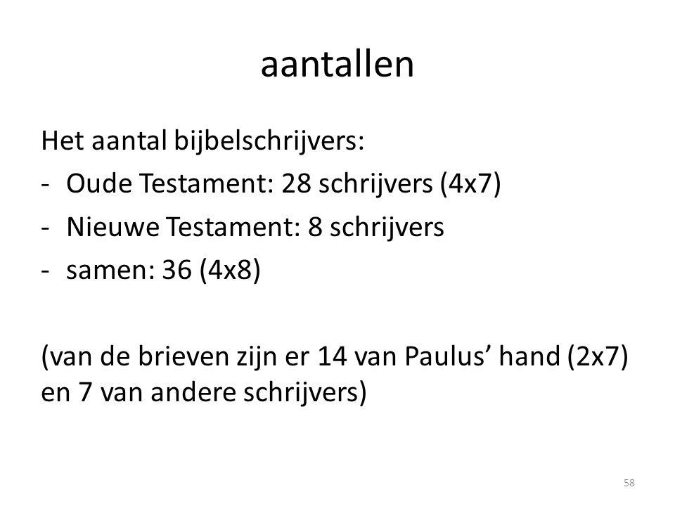 aantallen Het aantal bijbelschrijvers: