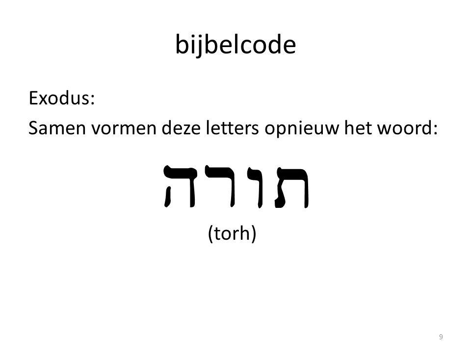 bijbelcode Exodus: Samen vormen deze letters opnieuw het woord: (torh)