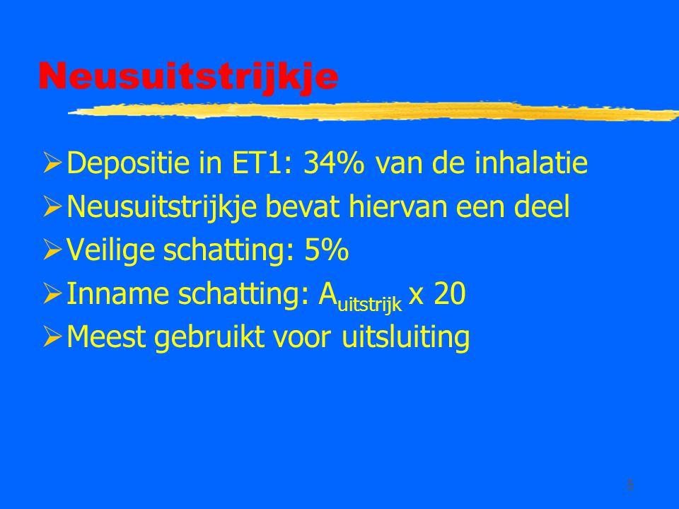Neusuitstrijkje Depositie in ET1: 34% van de inhalatie