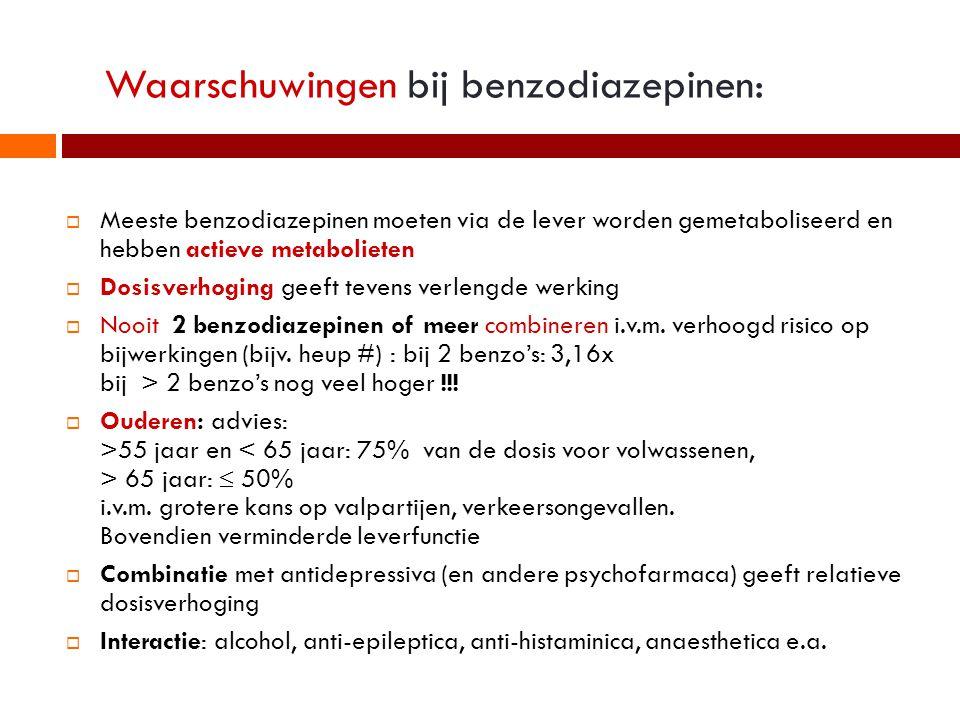Waarschuwingen bij benzodiazepinen: