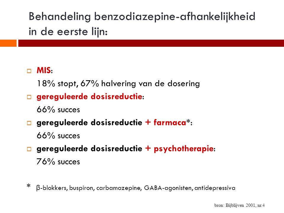Behandeling benzodiazepine-afhankelijkheid in de eerste lijn: