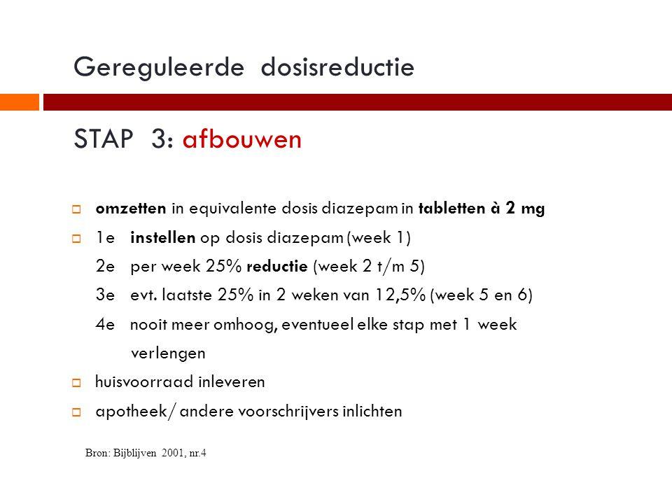 Gereguleerde dosisreductie STAP 3: afbouwen