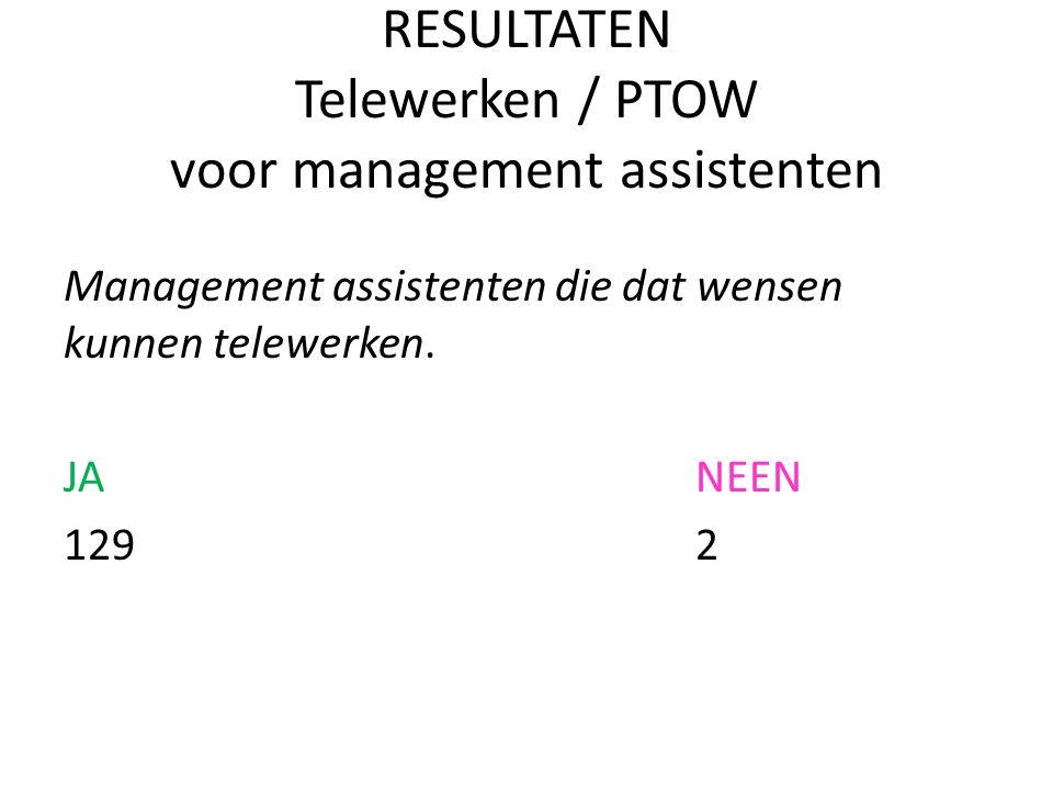 RESULTATEN Telewerken / PTOW voor management assistenten