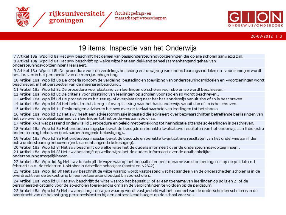 19 items: Inspectie van het Onderwijs