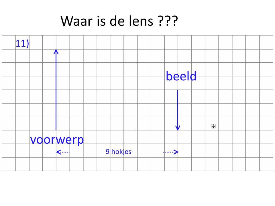 Waar is de lens