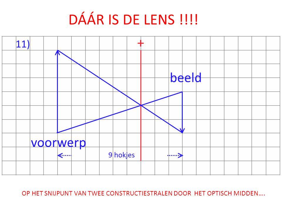DÁÁR IS DE LENS !!!! OP HET SNIJPUNT VAN TWEE CONSTRUCTIESTRALEN DOOR HET OPTISCH MIDDEN….