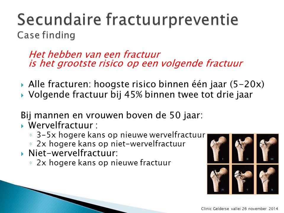 Secundaire fractuurpreventie Case finding