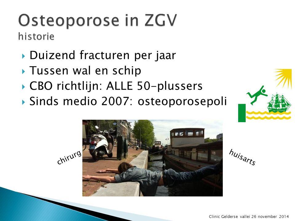 Osteoporose in ZGV historie