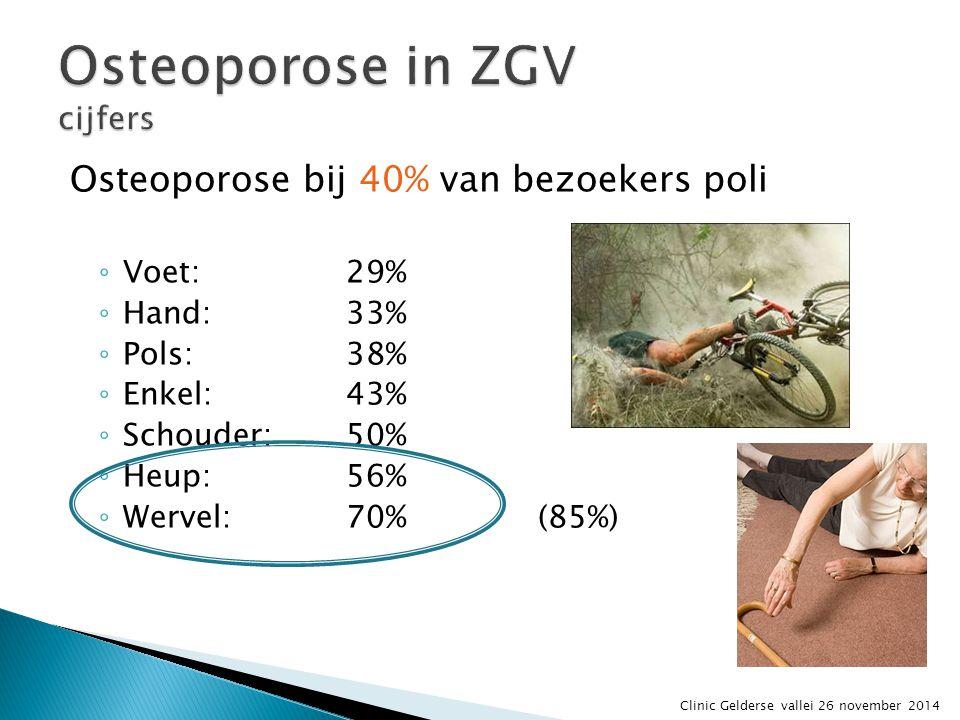 Osteoporose in ZGV cijfers