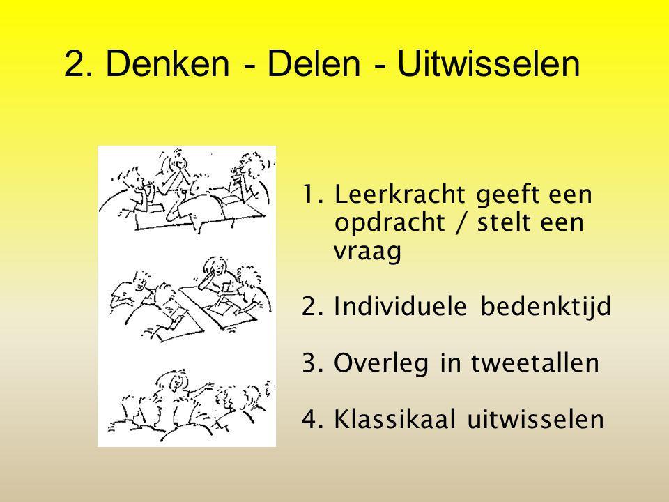 2. Denken - Delen - Uitwisselen