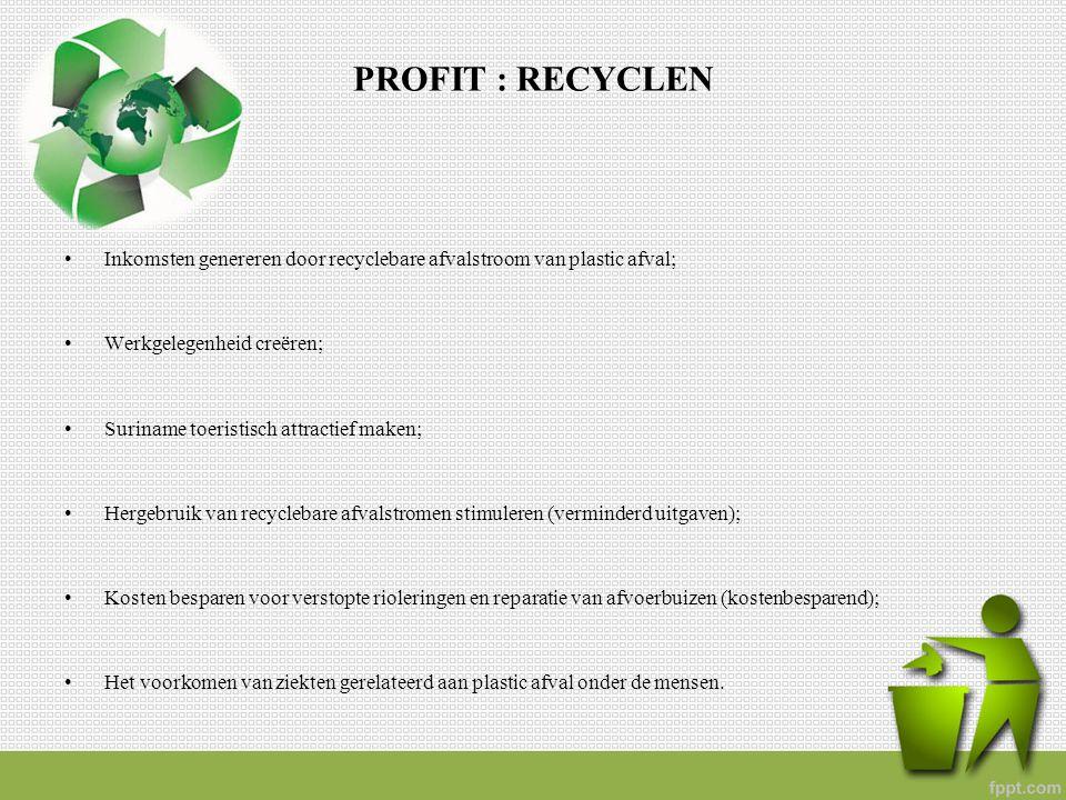 PROFIT : RECYCLEN Inkomsten genereren door recyclebare afvalstroom van plastic afval; Werkgelegenheid creëren;