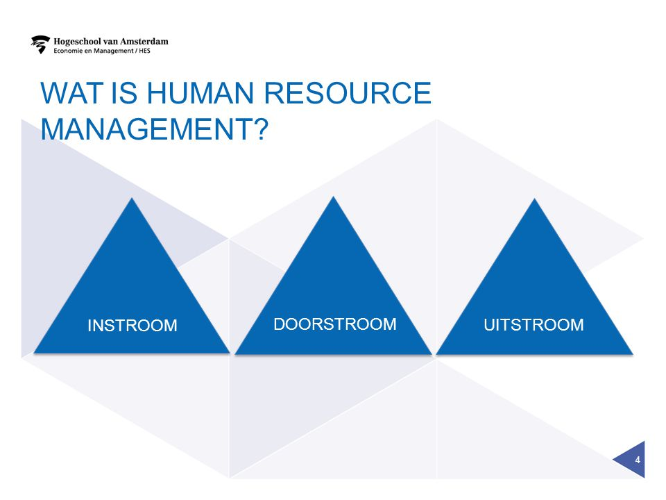 WAT IS HUMAN RESOURCE MANAGEMENT