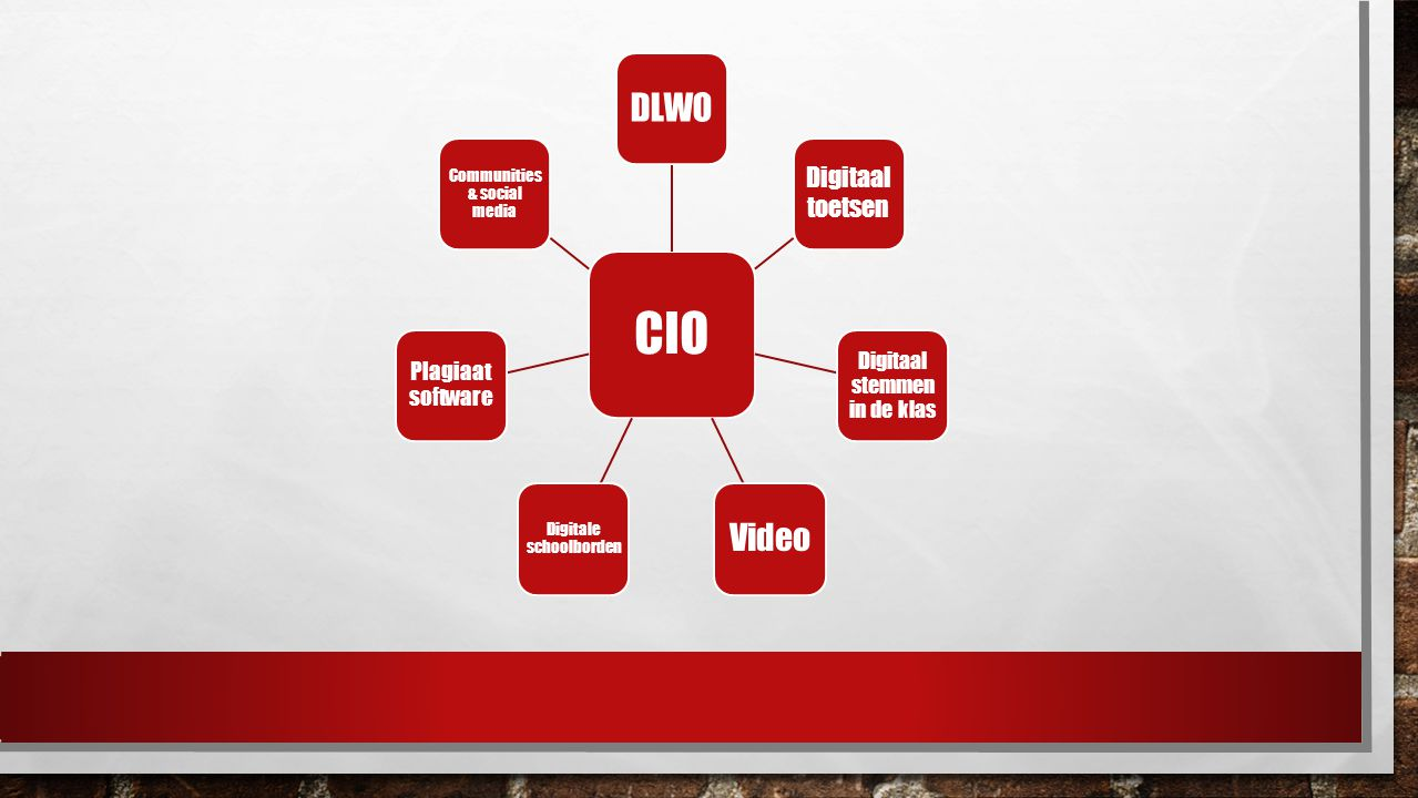 CIO DLWO Video Digitaal toetsen Plagiaat software