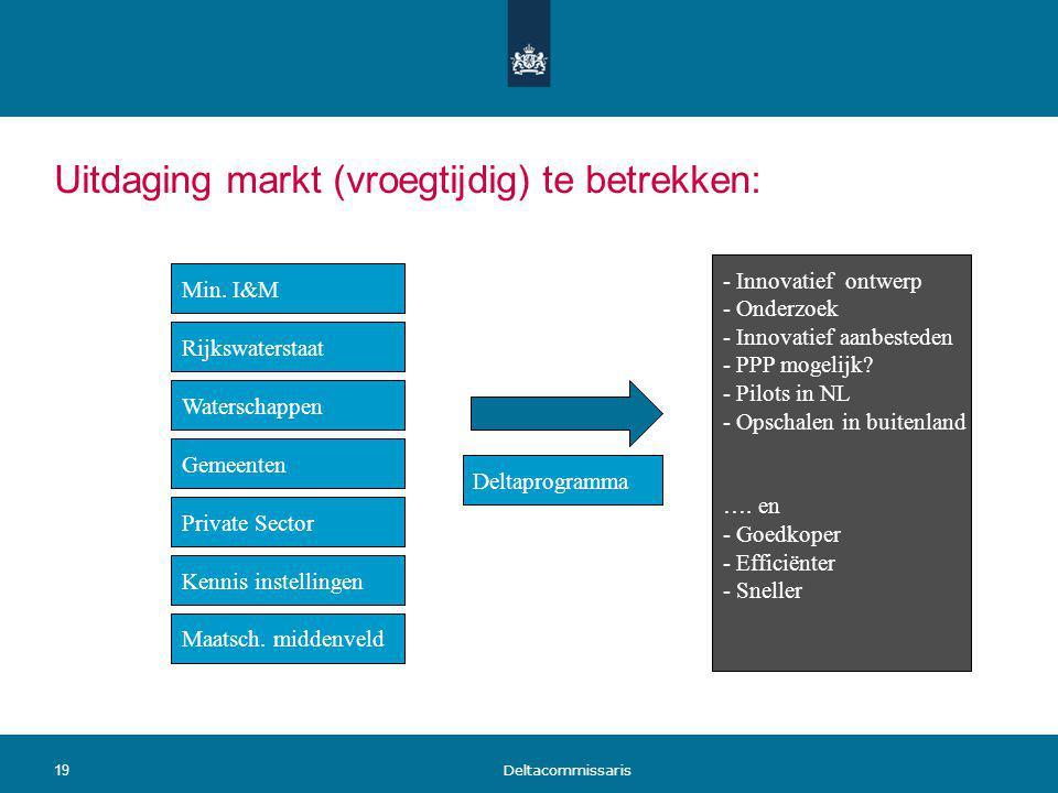 Uitdaging markt (vroegtijdig) te betrekken: