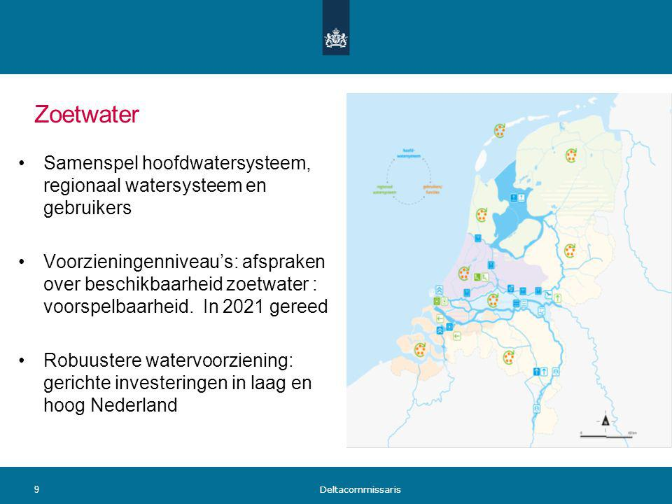 Zoetwater Samenspel hoofdwatersysteem, regionaal watersysteem en gebruikers.