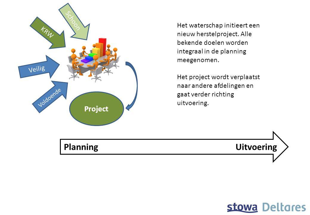 Planning Uitvoering Project Schoon