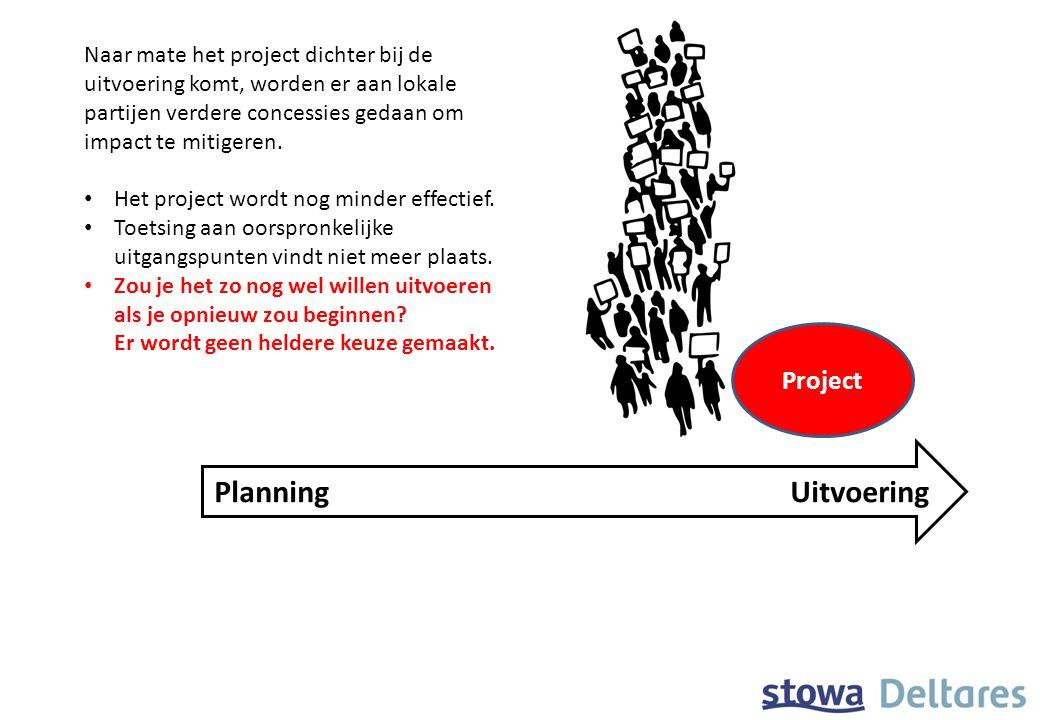 Planning Uitvoering Project