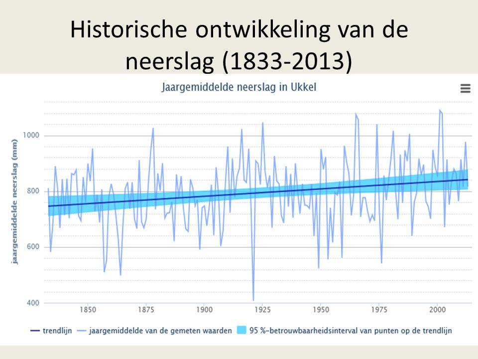 Historische ontwikkeling van de neerslag (1833-2013)
