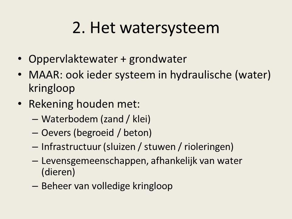 2. Het watersysteem Oppervlaktewater + grondwater