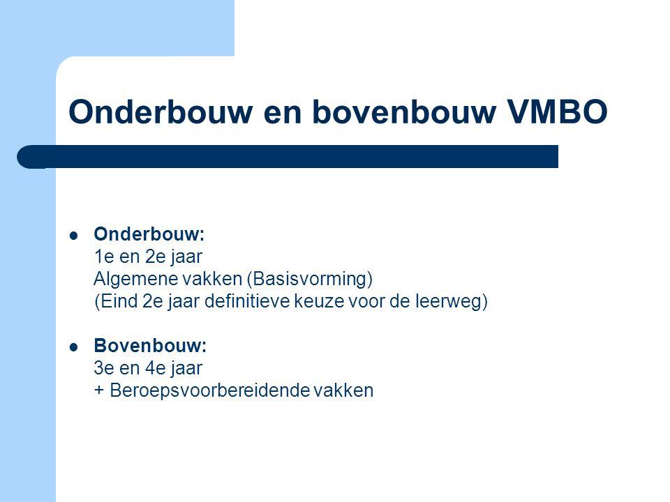 Onderbouw en bovenbouw VMBO