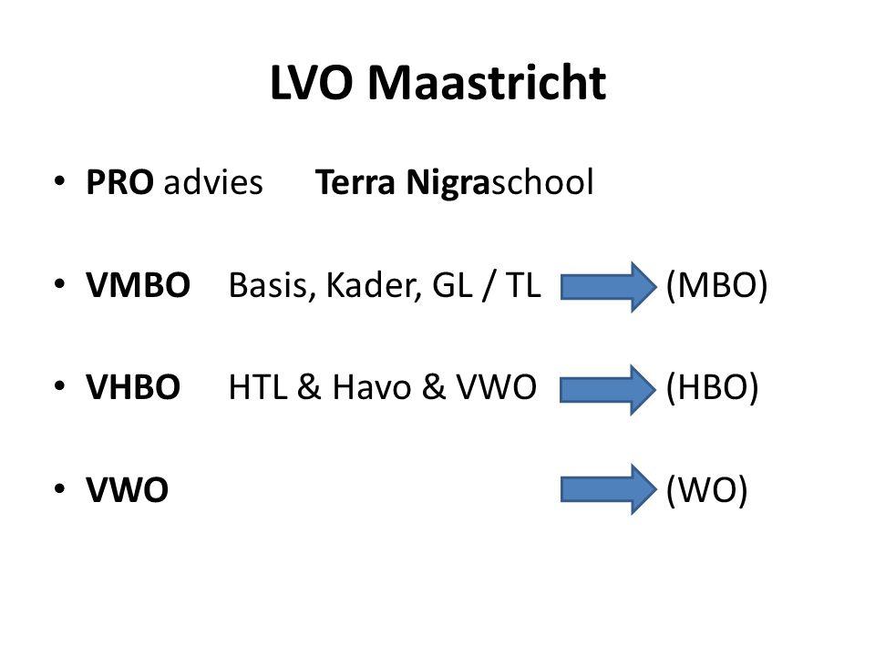 LVO Maastricht PRO advies Terra Nigraschool