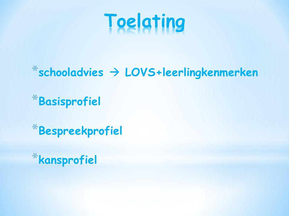 Toelating schooladvies  LOVS+leerlingkenmerken Basisprofiel