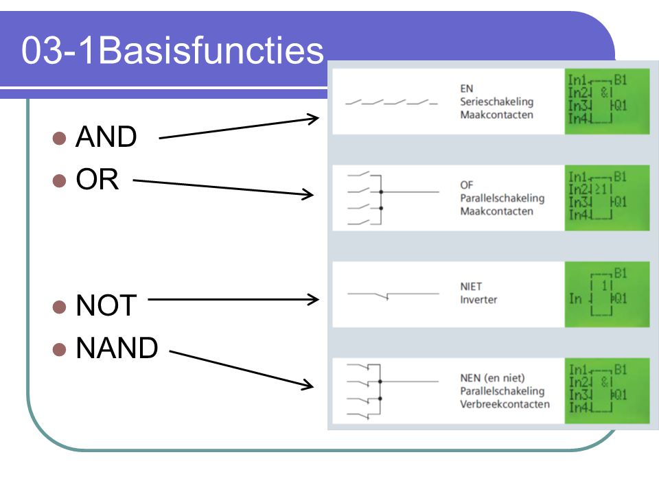 03-1Basisfuncties AND OR NOT NAND