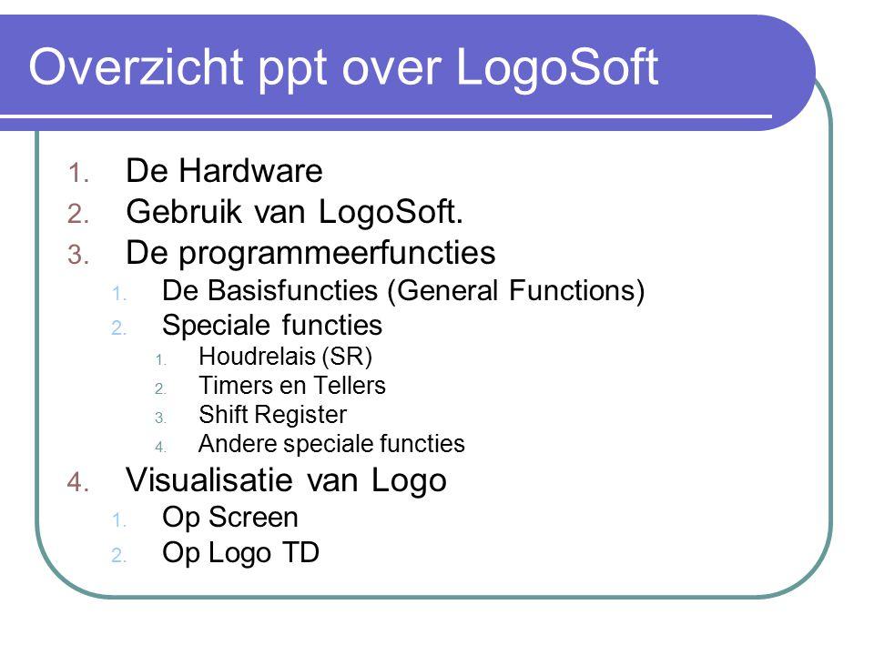 Overzicht ppt over LogoSoft