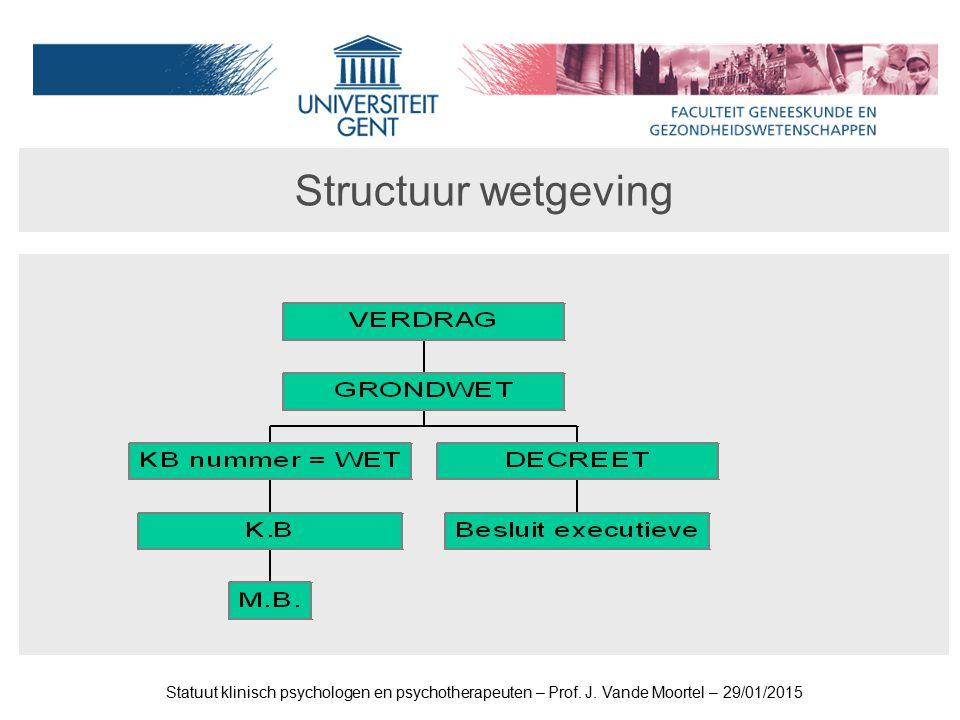 Structuur wetgeving Statuut klinisch psychologen en psychotherapeuten – Prof. J. Vande Moortel – 29/01/2015.