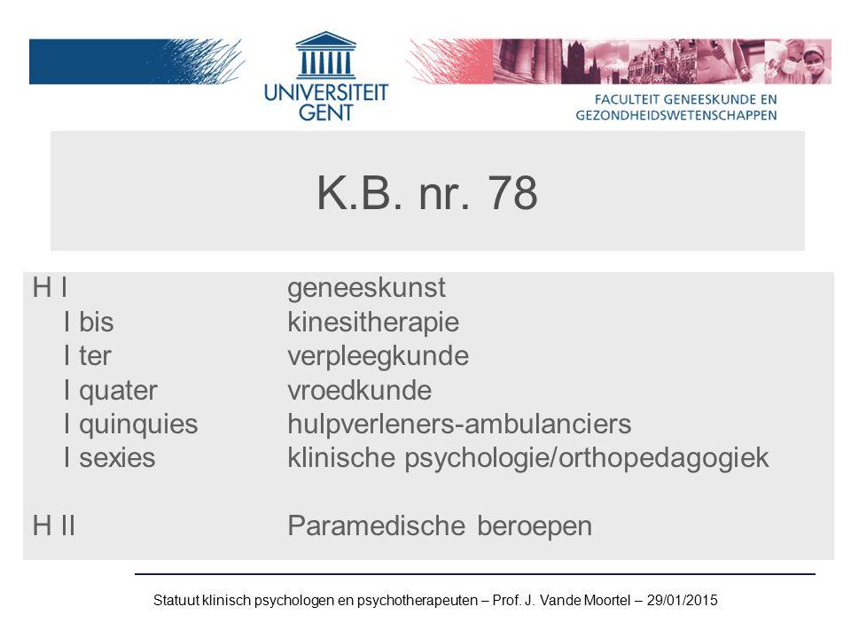 K.B. nr. 78 H I geneeskunst I bis kinesitherapie I ter verpleegkunde