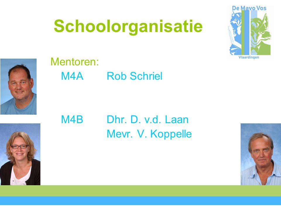 Schoolorganisatie Mentoren: M4A Rob Schriel M4B Dhr. D. v.d. Laan