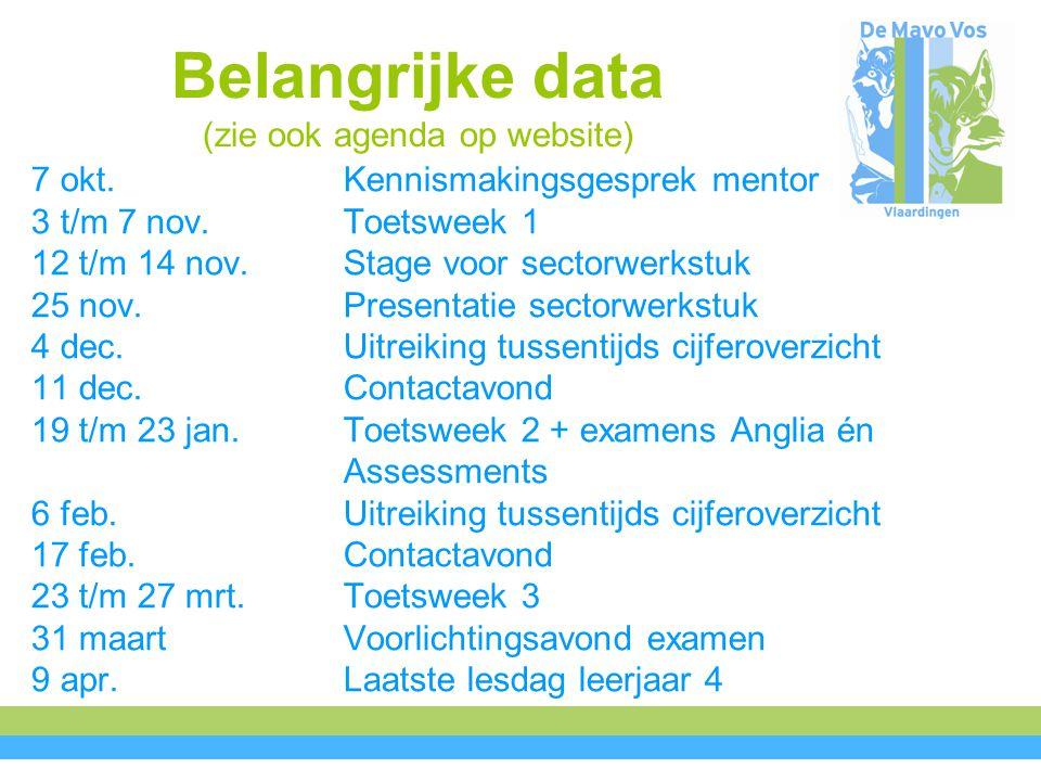 Belangrijke data (zie ook agenda op website)