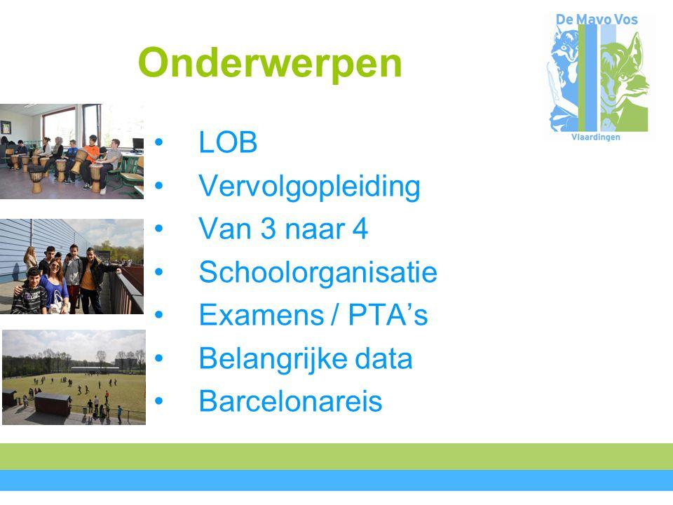 Onderwerpen LOB Vervolgopleiding Van 3 naar 4 Schoolorganisatie