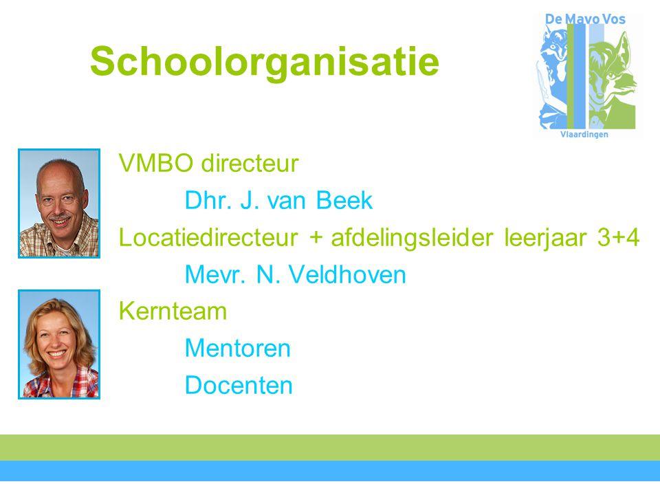Schoolorganisatie VMBO directeur Dhr. J. van Beek