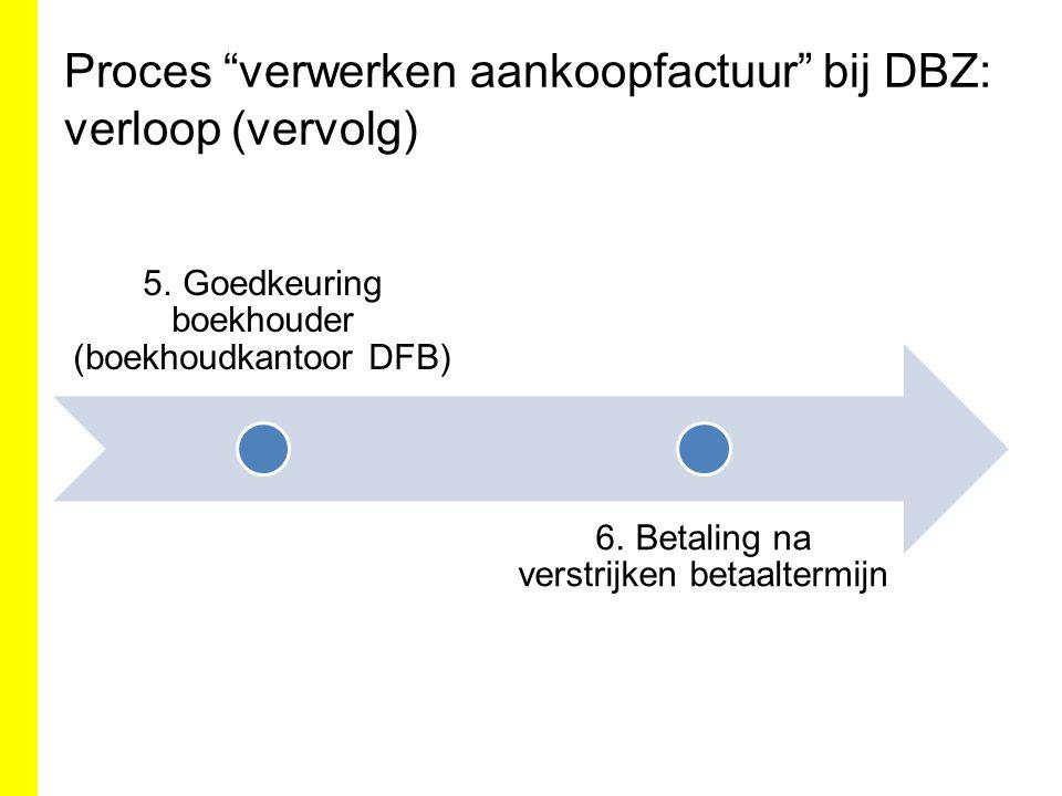 Proces verwerken aankoopfactuur bij DBZ: verloop (vervolg)