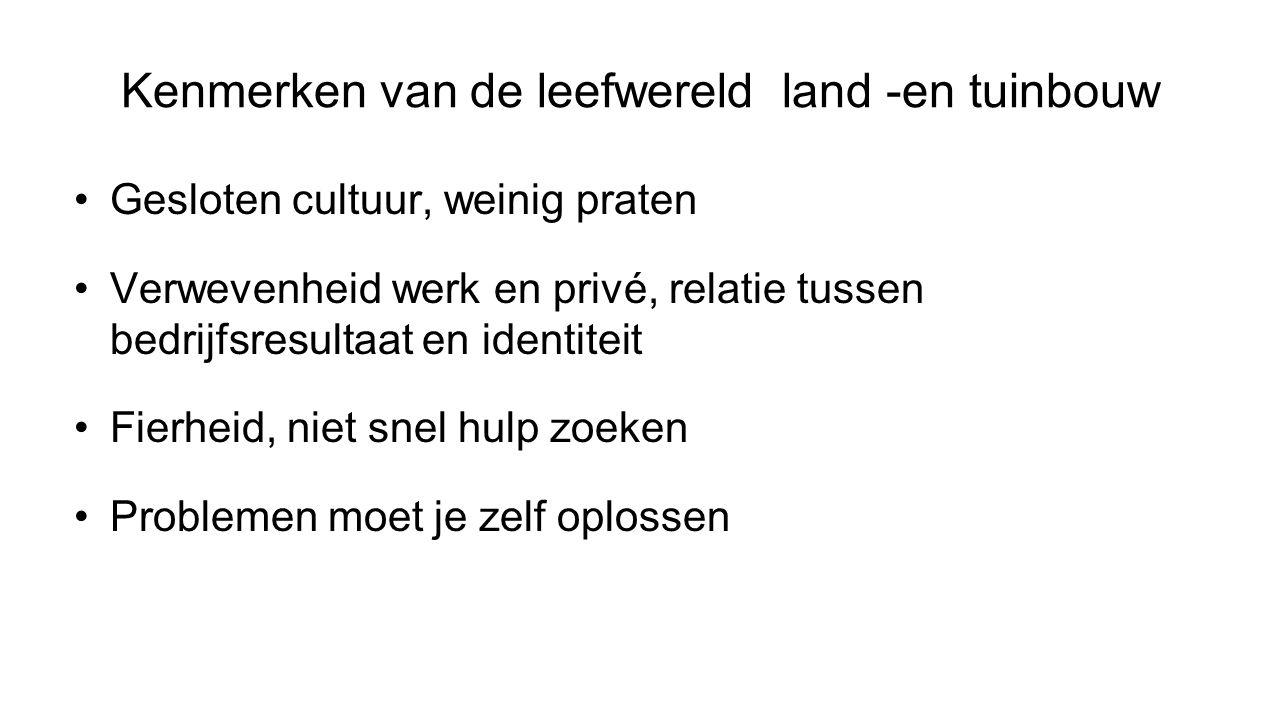 Kenmerken van de leefwereld land -en tuinbouw