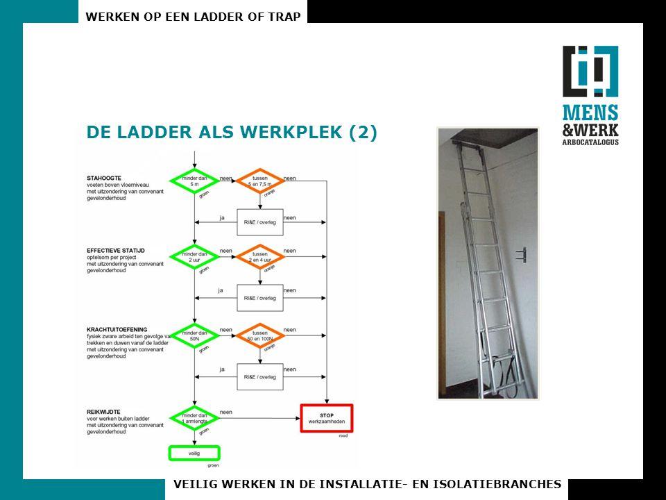 DE LADDER ALS WERKPLEK (2)