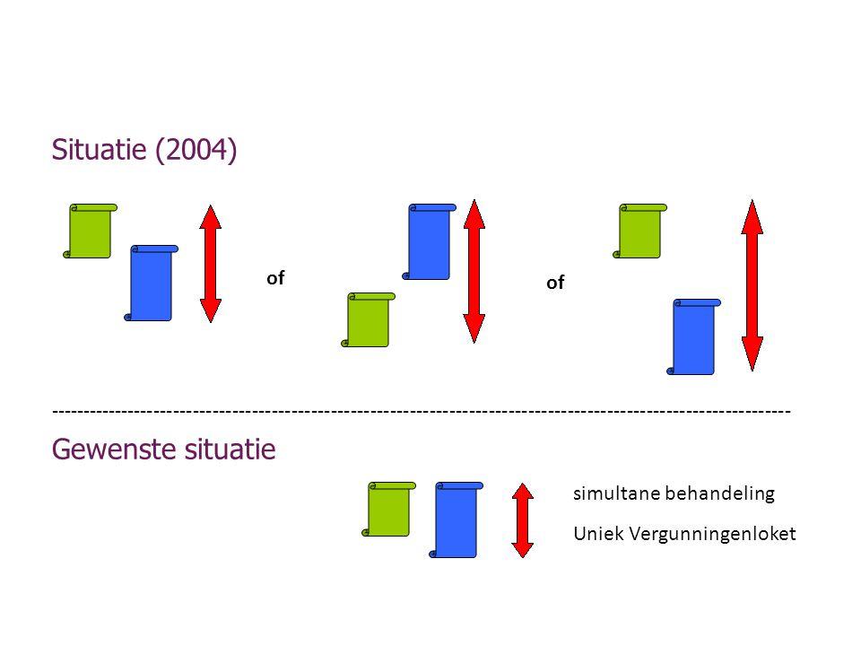 Situatie (2004) Gewenste situatie of of