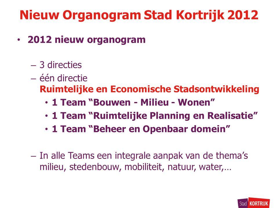 Nieuw Organogram Stad Kortrijk 2012